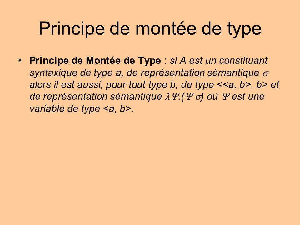 Principe de montée de type Principe de Montée de Type : si A est un constituant syntaxique de type a, de représentation sémantique alors il est aussi,