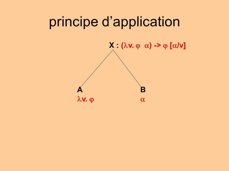 principe dapplication X : ( v. ) -> [ /v] B A v.