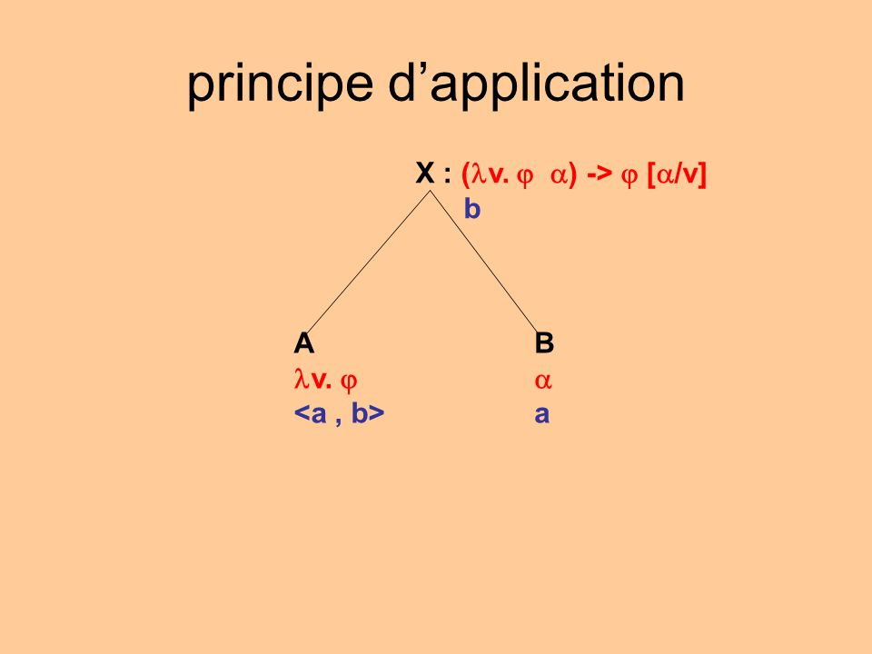principe dapplication X : ( v. ) -> [ /v] b B a A v.
