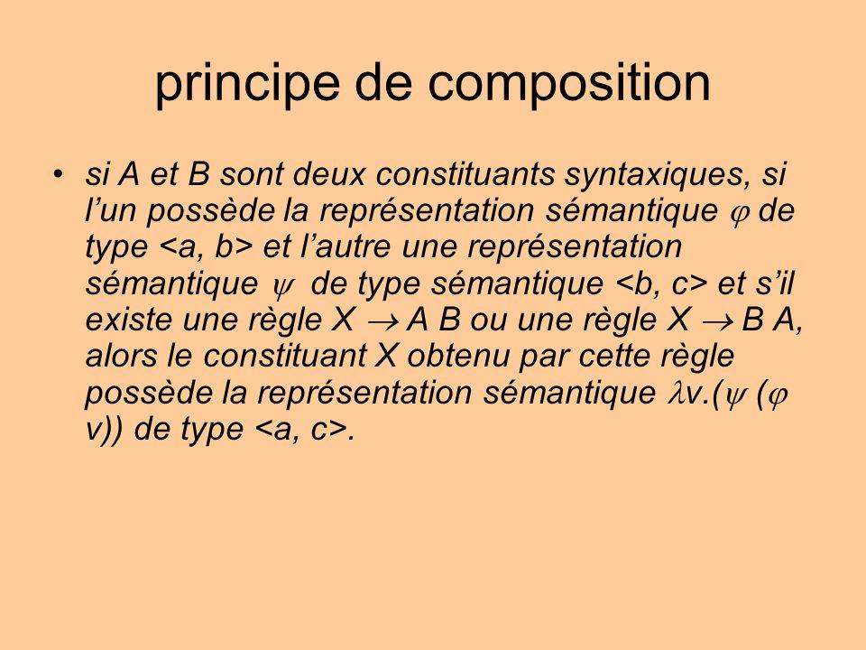 principe de composition si A et B sont deux constituants syntaxiques, si lun possède la représentation sémantique de type et lautre une représentation