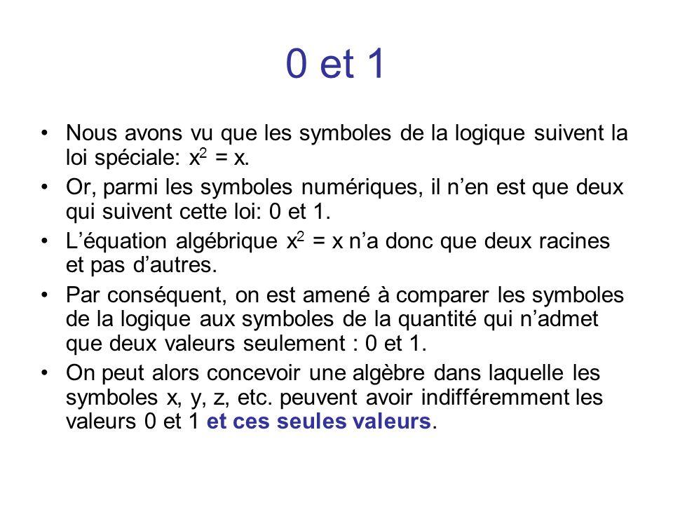 0 et 1 Nous avons vu que les symboles de la logique suivent la loi spéciale: x 2 = x. Or, parmi les symboles numériques, il nen est que deux qui suive