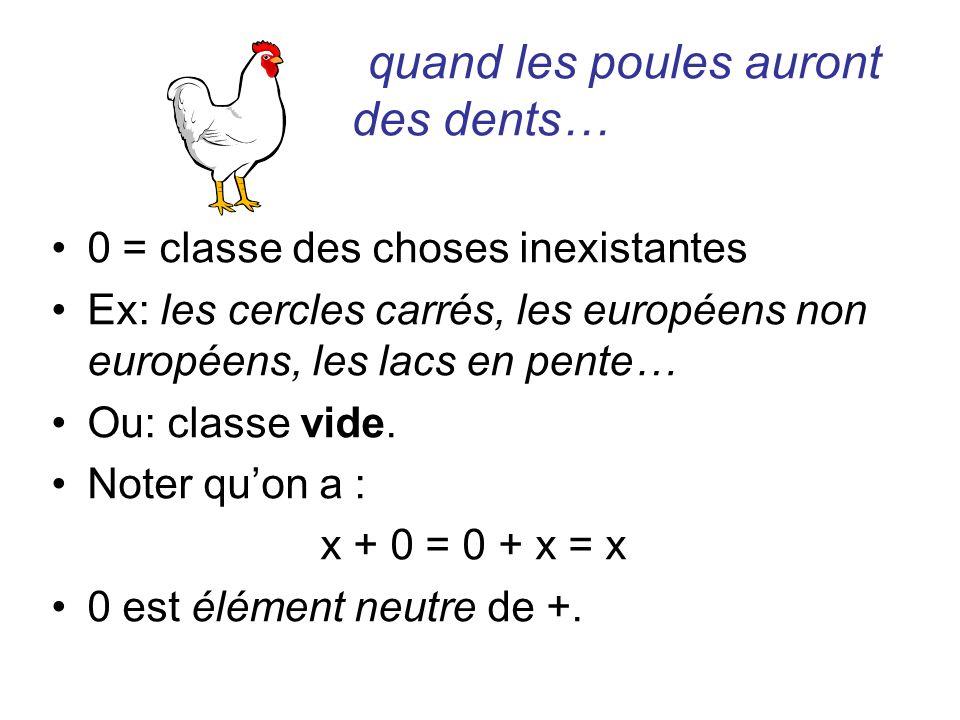 quand les poules auront des dents… 0 = classe des choses inexistantes Ex: les cercles carrés, les européens non européens, les lacs en pente… Ou: clas