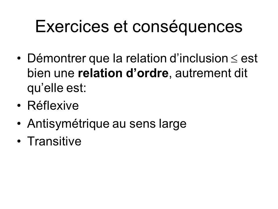 Exercices et conséquences Démontrer que la relation dinclusion est bien une relation dordre, autrement dit quelle est: Réflexive Antisymétrique au sen