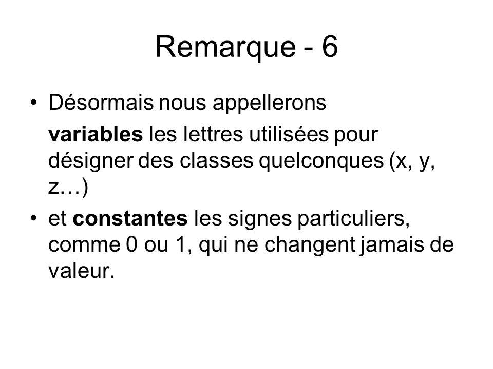 Remarque - 6 Désormais nous appellerons variables les lettres utilisées pour désigner des classes quelconques (x, y, z…) et constantes les signes part