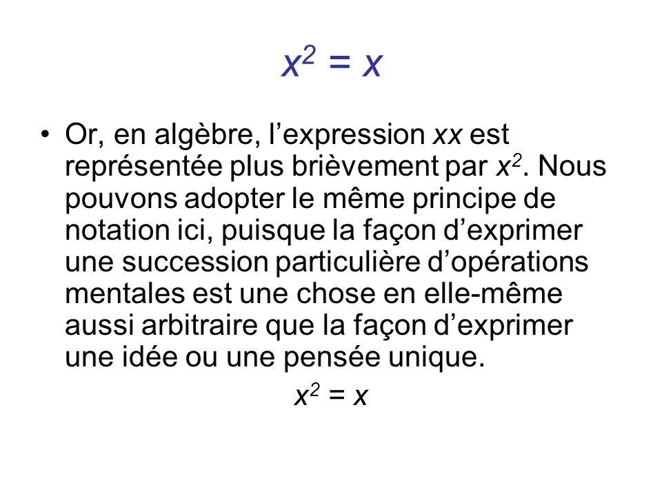 x 2 = x Or, en algèbre, lexpression xx est représentée plus brièvement par x 2. Nous pouvons adopter le même principe de notation ici, puisque la faço