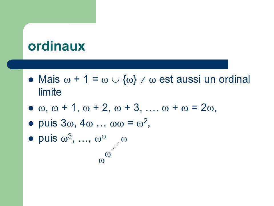ordinaux Mais + 1 = { } est aussi un ordinal limite, + 1, + 2, + 3, …. + = 2, puis 3, 4 … = 2, puis 3, …,