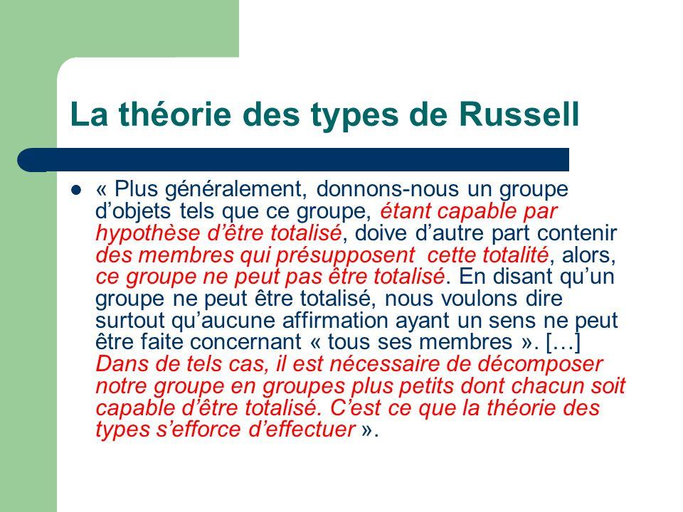 La théorie des types de Russell « Plus généralement, donnons-nous un groupe dobjets tels que ce groupe, étant capable par hypothèse dêtre totalisé, doive dautre part contenir des membres qui présupposent cette totalité, alors, ce groupe ne peut pas être totalisé.