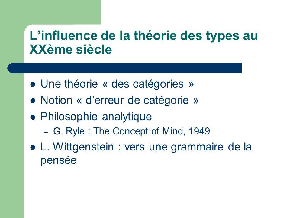 Linfluence de la théorie des types au XXème siècle Une théorie « des catégories » Notion « derreur de catégorie » Philosophie analytique – G. Ryle : T