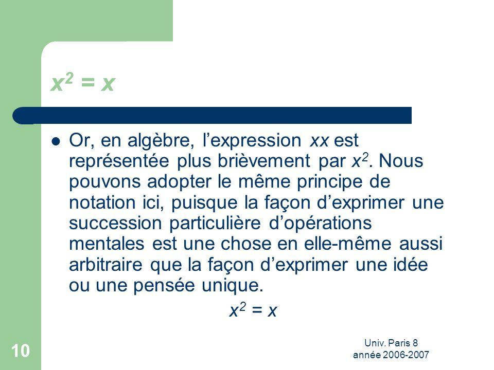 Univ. Paris 8 année 2006-2007 10 x 2 = x Or, en algèbre, lexpression xx est représentée plus brièvement par x 2. Nous pouvons adopter le même principe