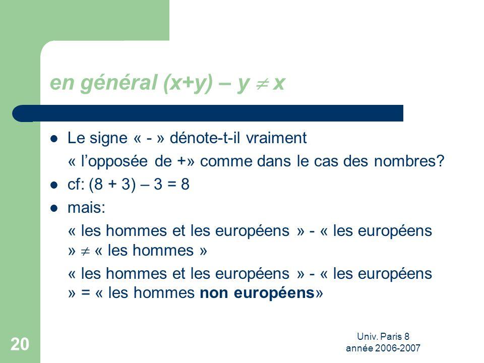 Univ. Paris 8 année 2006-2007 20 en général (x+y) – y x Le signe « - » dénote-t-il vraiment « lopposée de +» comme dans le cas des nombres? cf: (8 + 3