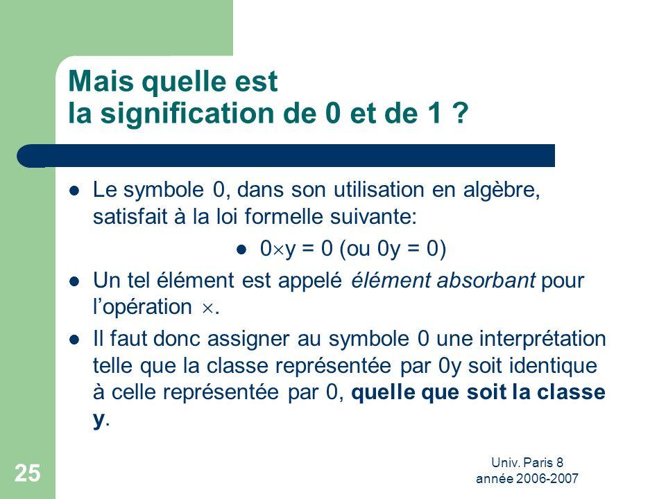 Univ. Paris 8 année 2006-2007 25 Mais quelle est la signification de 0 et de 1 ? Le symbole 0, dans son utilisation en algèbre, satisfait à la loi for