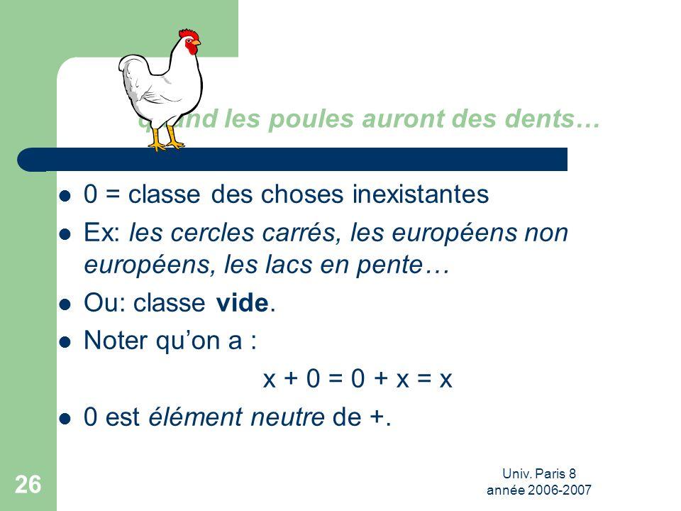 Univ. Paris 8 année 2006-2007 26 quand les poules auront des dents… 0 = classe des choses inexistantes Ex: les cercles carrés, les européens non europ