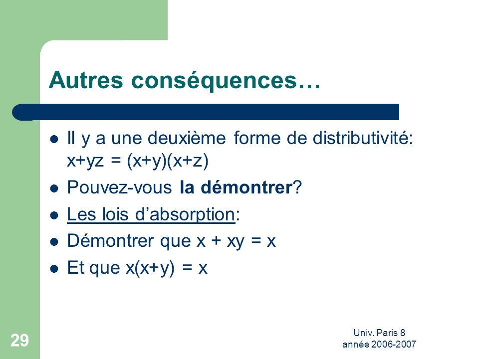Univ. Paris 8 année 2006-2007 29 Autres conséquences… Il y a une deuxième forme de distributivité: x+yz = (x+y)(x+z) Pouvez-vous la démontrer? Les loi