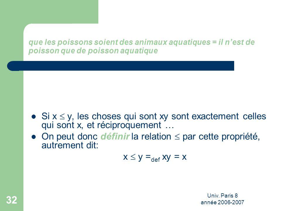 Univ. Paris 8 année 2006-2007 32 que les poissons soient des animaux aquatiques = il nest de poisson que de poisson aquatique Si x y, les choses qui s