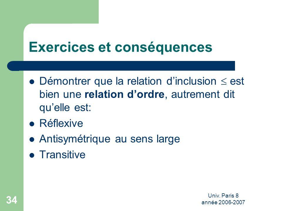 Univ. Paris 8 année 2006-2007 34 Exercices et conséquences Démontrer que la relation dinclusion est bien une relation dordre, autrement dit quelle est