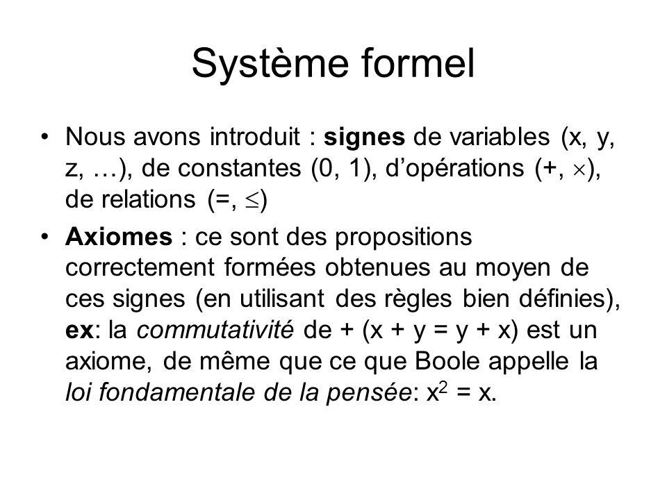 Système formel Nous avons introduit : signes de variables (x, y, z, …), de constantes (0, 1), dopérations (+, ), de relations (=, ) Axiomes : ce sont