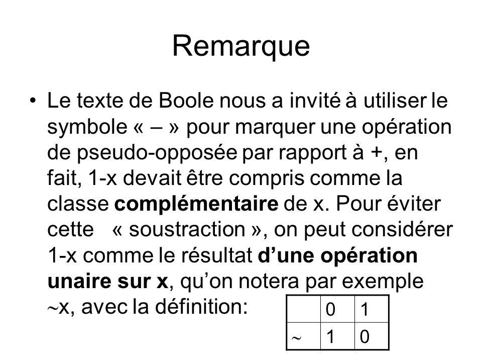 Remarque Le texte de Boole nous a invité à utiliser le symbole « – » pour marquer une opération de pseudo-opposée par rapport à +, en fait, 1-x devait