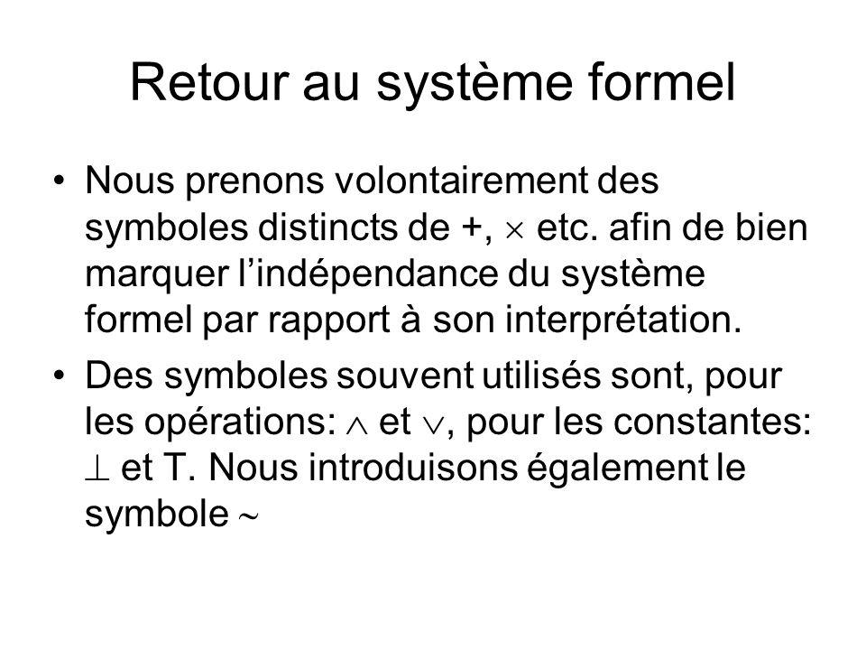 Retour au système formel Nous prenons volontairement des symboles distincts de +, etc. afin de bien marquer lindépendance du système formel par rappor