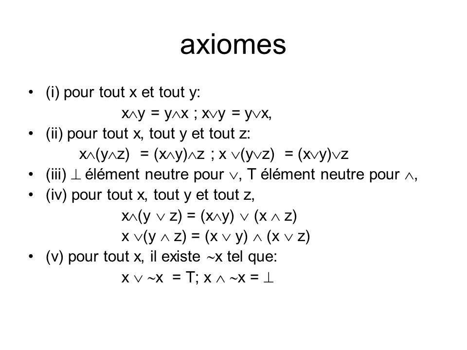 axiomes (i) pour tout x et tout y: x y = y x ; x y = y x, (ii) pour tout x, tout y et tout z: x (y z) = (x y) z ; x (y z) = (x y) z (iii) élément neut