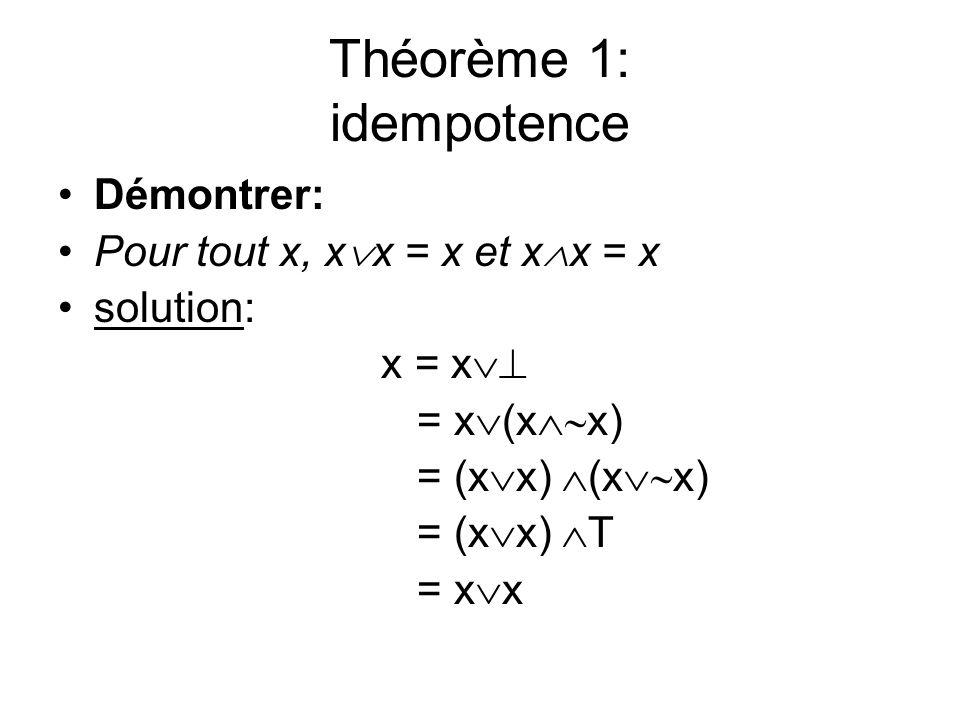 Théorème 1: idempotence Démontrer: Pour tout x, x x = x et x x = x solution: x = x = x (x x) = (x x) (x x) = (x x) T = x x