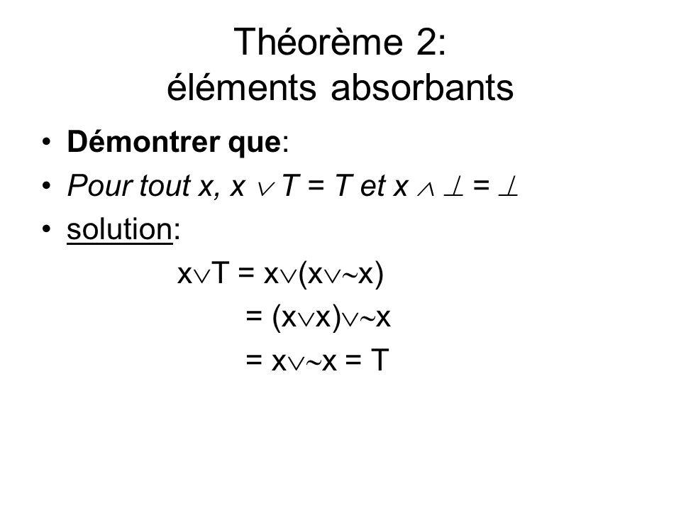 Théorème 2: éléments absorbants Démontrer que: Pour tout x, x T = T et x = solution: x T = x (x x) = (x x) x = x x = T