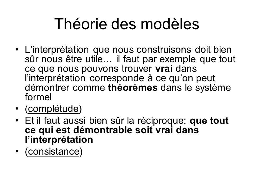 Théorie des modèles Linterprétation que nous construisons doit bien sûr nous être utile… il faut par exemple que tout ce que nous pouvons trouver vrai