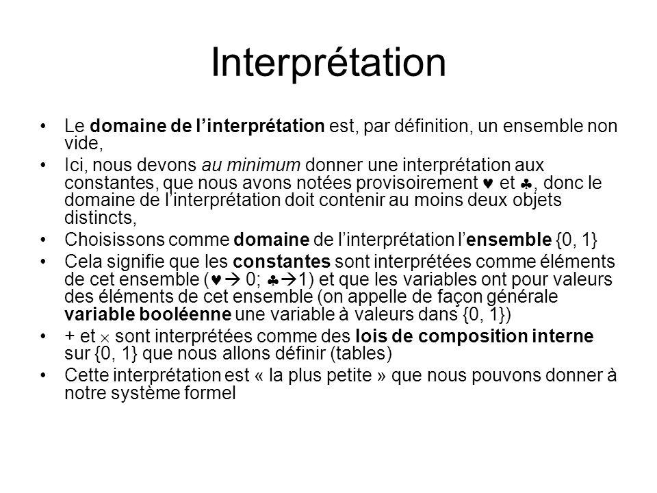 Interprétation Le domaine de linterprétation est, par définition, un ensemble non vide, Ici, nous devons au minimum donner une interprétation aux cons