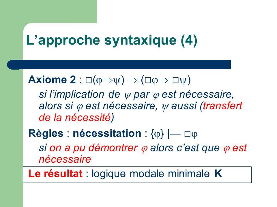Axiome 2 : ( ) ( ) si limplication de par est nécessaire, alors si est nécessaire, aussi (transfert de la nécessité) Règles : nécessitation : { } | si