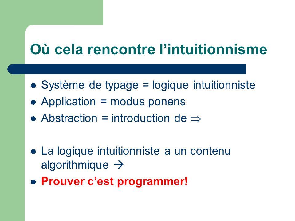 Où cela rencontre lintuitionnisme Système de typage = logique intuitionniste Application = modus ponens Abstraction = introduction de La logique intui