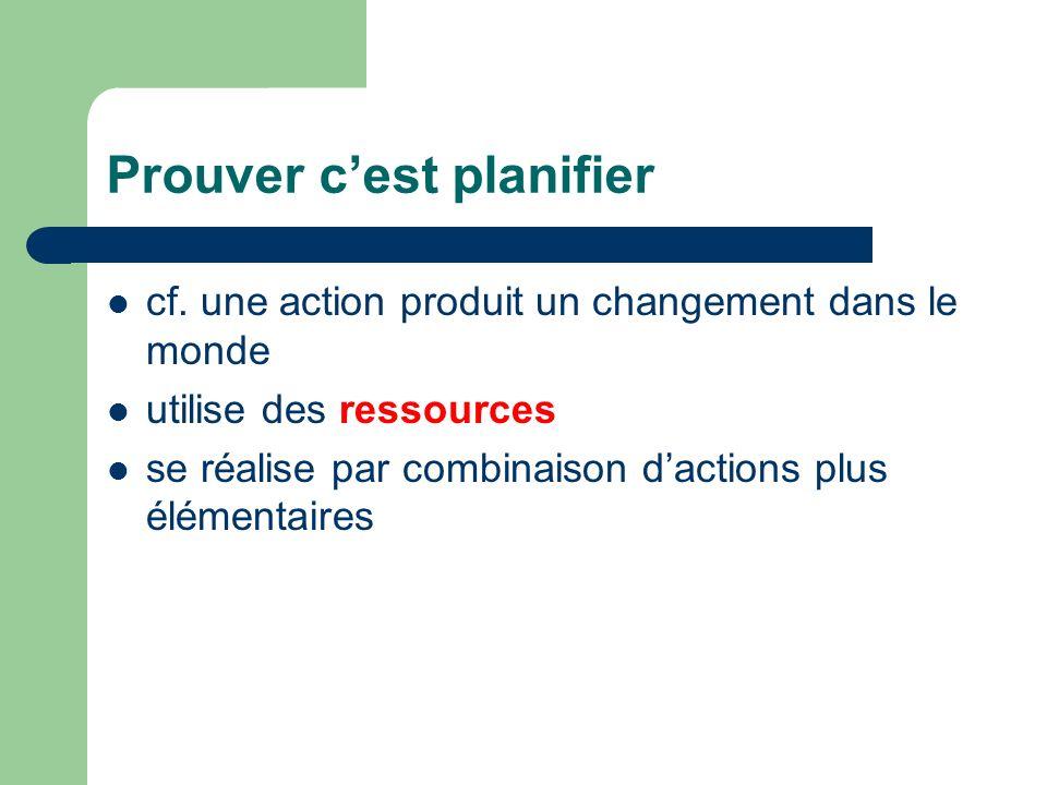 Prouver cest planifier cf. une action produit un changement dans le monde utilise des ressources se réalise par combinaison dactions plus élémentaires