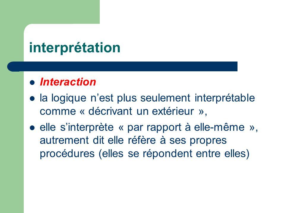 interprétation Interaction la logique nest plus seulement interprétable comme « décrivant un extérieur », elle sinterprète « par rapport à elle-même »