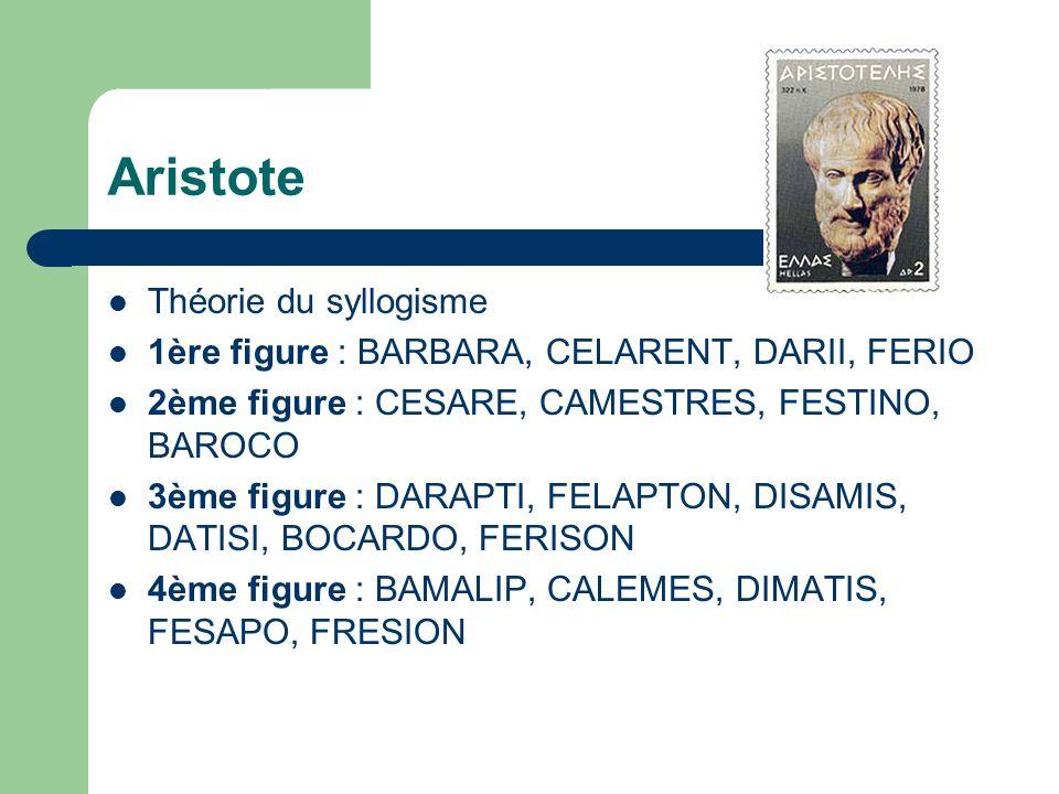 Aristote Théorie du syllogisme 1ère figure : BARBARA, CELARENT, DARII, FERIO 2ème figure : CESARE, CAMESTRES, FESTINO, BAROCO 3ème figure : DARAPTI, F