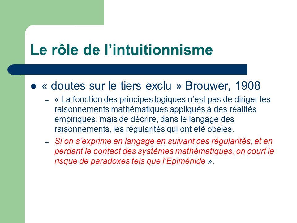 Le rôle de lintuitionnisme « doutes sur le tiers exclu » Brouwer, 1908 –«–« La fonction des principes logiques nest pas de diriger les raisonnements m