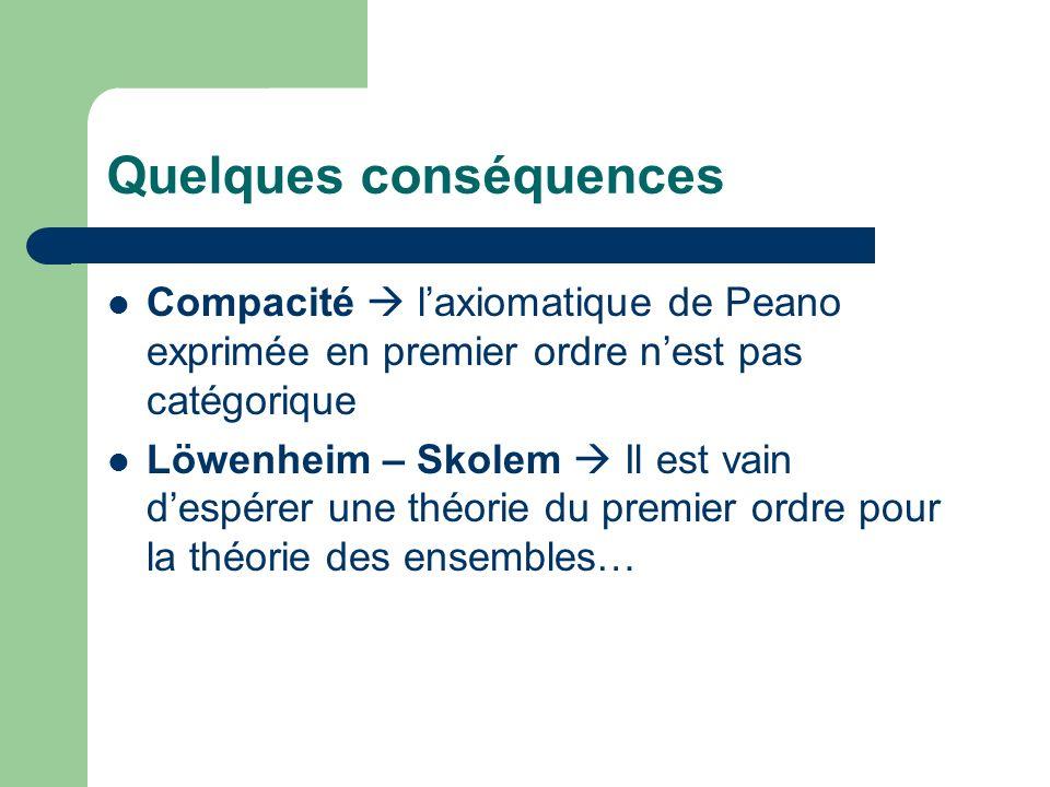 Quelques conséquences Compacité laxiomatique de Peano exprimée en premier ordre nest pas catégorique Löwenheim – Skolem Il est vain despérer une théor