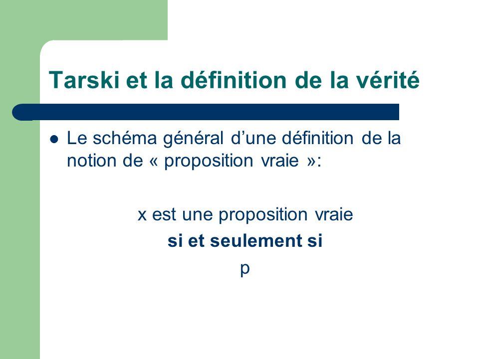 Tarski et la définition de la vérité Le schéma général dune définition de la notion de « proposition vraie »: « il neige » est une proposition vraie si et seulement si Il neige