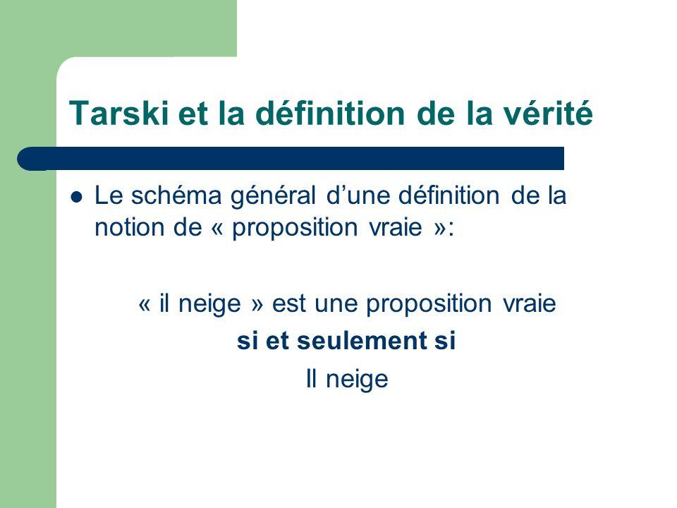 Tarski et la définition de la vérité Le schéma général dune définition de la notion de « proposition vraie »: « la route est verglacée » est une proposition vraie si et seulement si la route est verglacée