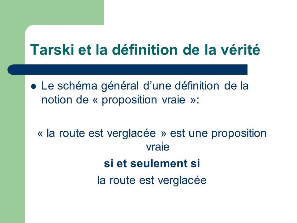 Tarski et la définition de la vérité Considérons la proposition : « la proposition A nest pas une proposition vraie », où A désigne la proposition elle-même (« la proposition A nest pas une proposition vraie ») « la proposition A nest pas une proposition vraie » est une proposition vraie si et seulement si la proposition A nest pas une proposition vraie