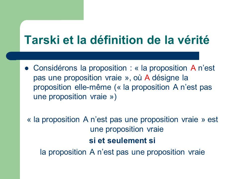 Tarski et la définition de la vérité Considérons la proposition : « la proposition A nest pas une proposition vraie », où A désigne la proposition elle-même (« la proposition A nest pas une proposition vraie ») A est une proposition vraie si et seulement si la proposition A nest pas une proposition vraie