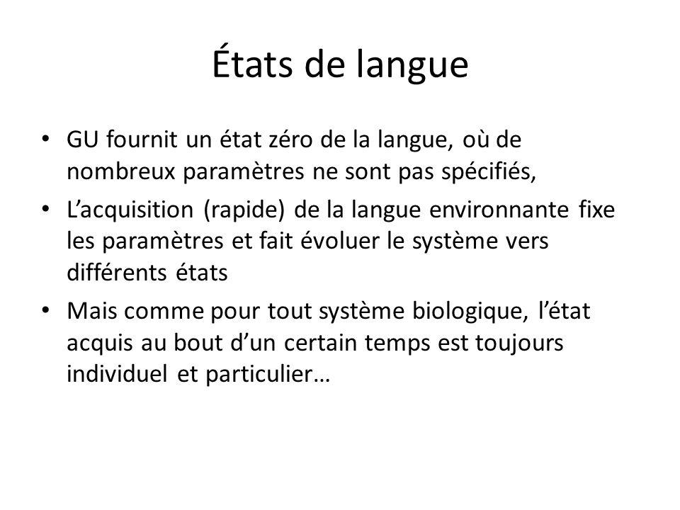 États de langue GU fournit un état zéro de la langue, où de nombreux paramètres ne sont pas spécifiés, Lacquisition (rapide) de la langue environnante