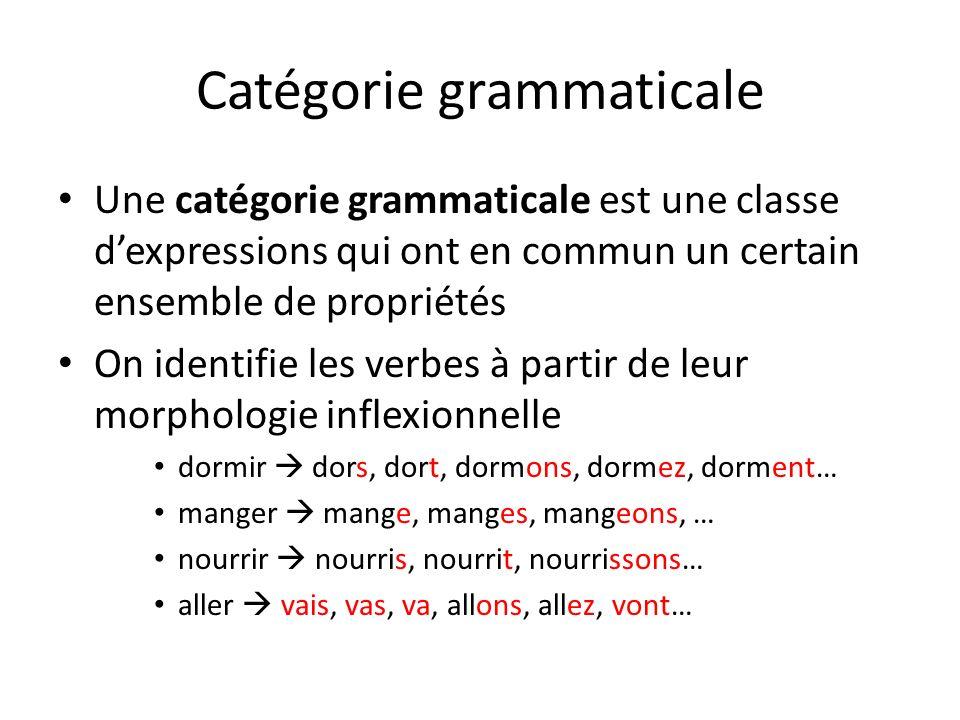 Catégorie grammaticale Une catégorie grammaticale est une classe dexpressions qui ont en commun un certain ensemble de propriétés On identifie les ver