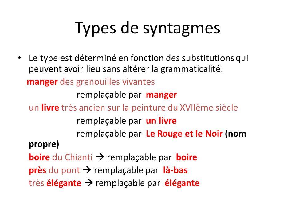 Types de syntagmes Le type est déterminé en fonction des substitutions qui peuvent avoir lieu sans altérer la grammaticalité: manger des grenouilles v