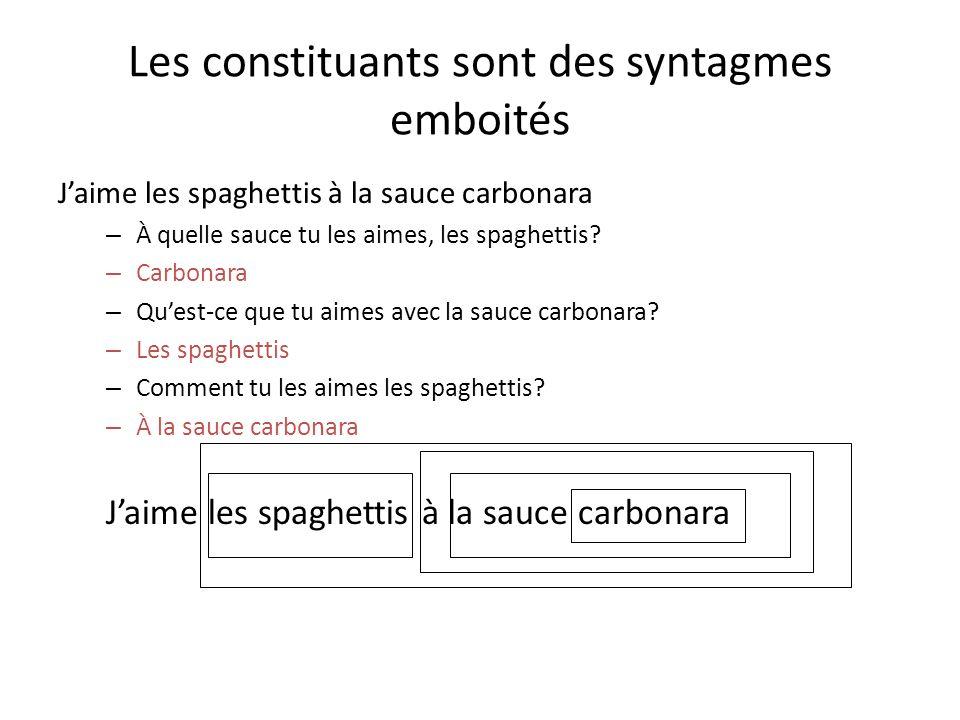 Les constituants sont des syntagmes emboités Jaime les spaghettis à la sauce carbonara – À quelle sauce tu les aimes, les spaghettis? – Carbonara – Qu