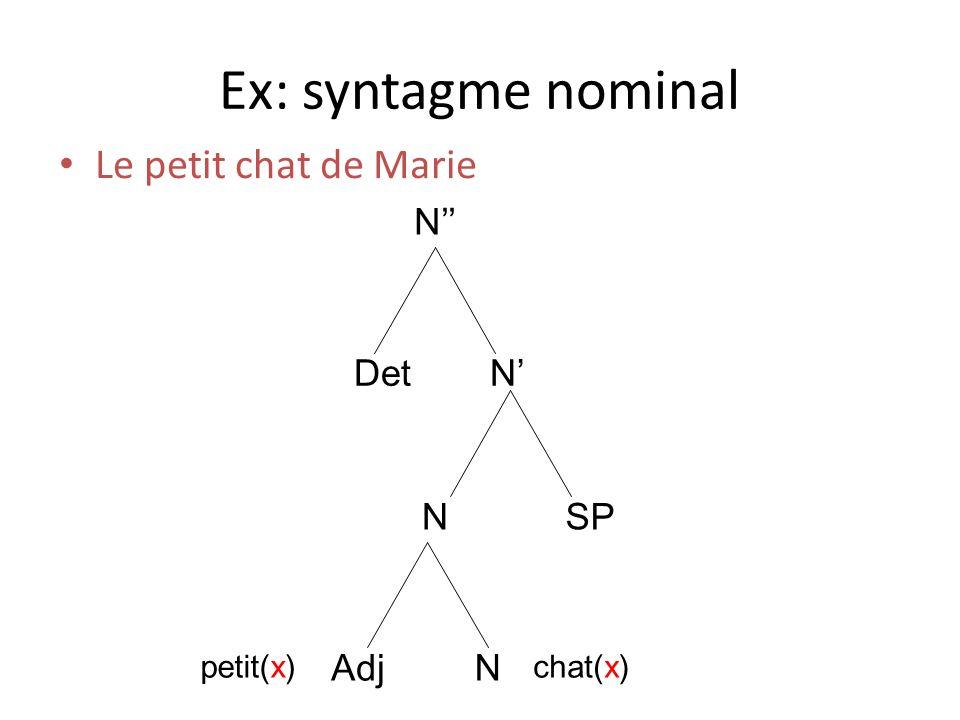 Ex: syntagme nominal Le petit chat de Marie N NDet Adj N N SP petit(x)chat(x)