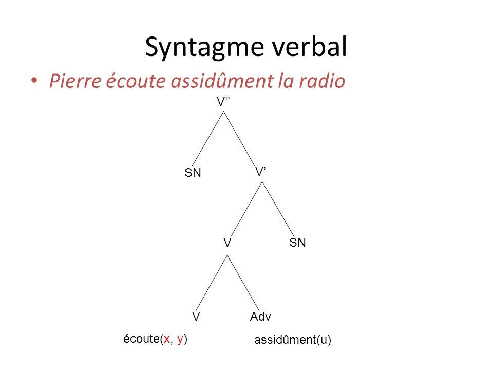 Syntagme verbal Pierre écoute assidûment la radio V SN V V VAdv écoute(x, y) assidûment(u)