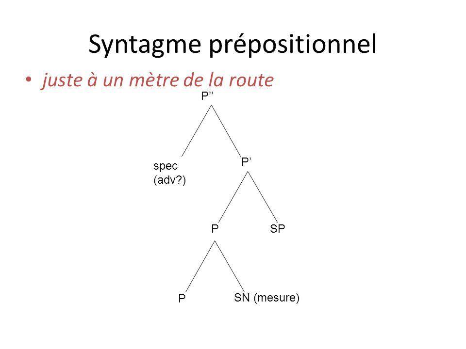 Syntagme prépositionnel juste à un mètre de la route P spec (adv?) P PSP P SN (mesure)