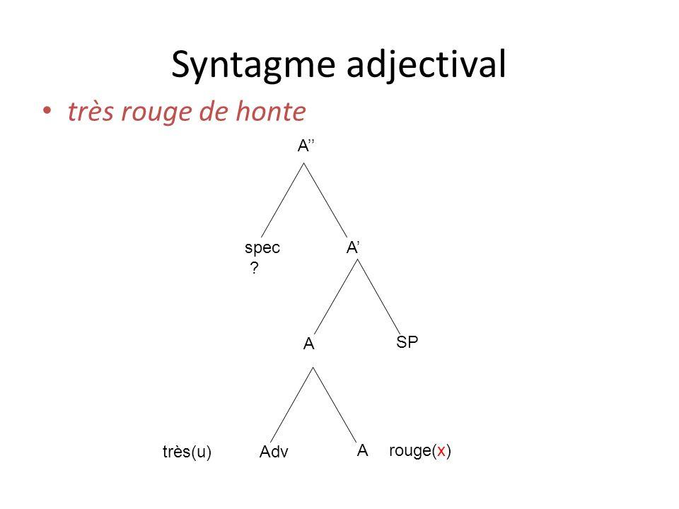Syntagme adjectival très rouge de honte A spec ? A A SP rouge(x) Adv A très(u)