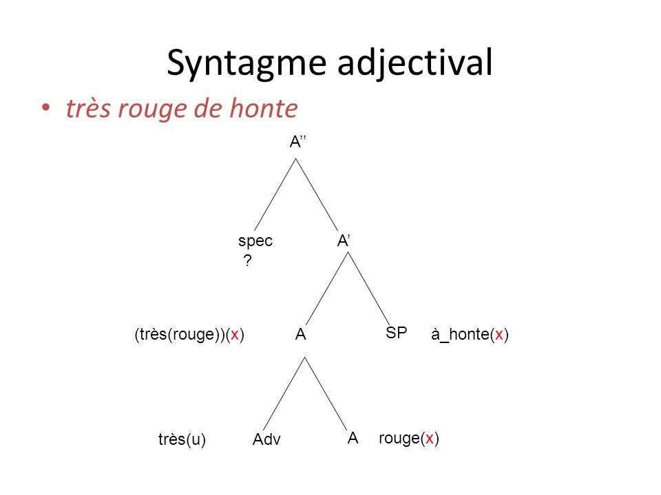 Syntagme adjectival très rouge de honte A spec ? A A SP rouge(x) Adv A très(u) (très(rouge))(x)à_honte(x)