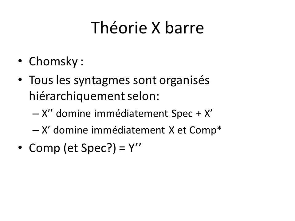 Théorie X barre Chomsky : Tous les syntagmes sont organisés hiérarchiquement selon: – X domine immédiatement Spec + X – X domine immédiatement X et Co