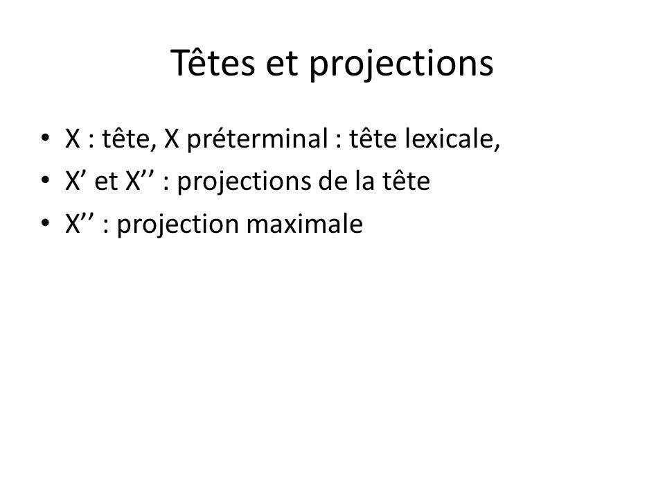 Têtes et projections X : tête, X préterminal : tête lexicale, X et X : projections de la tête X : projection maximale