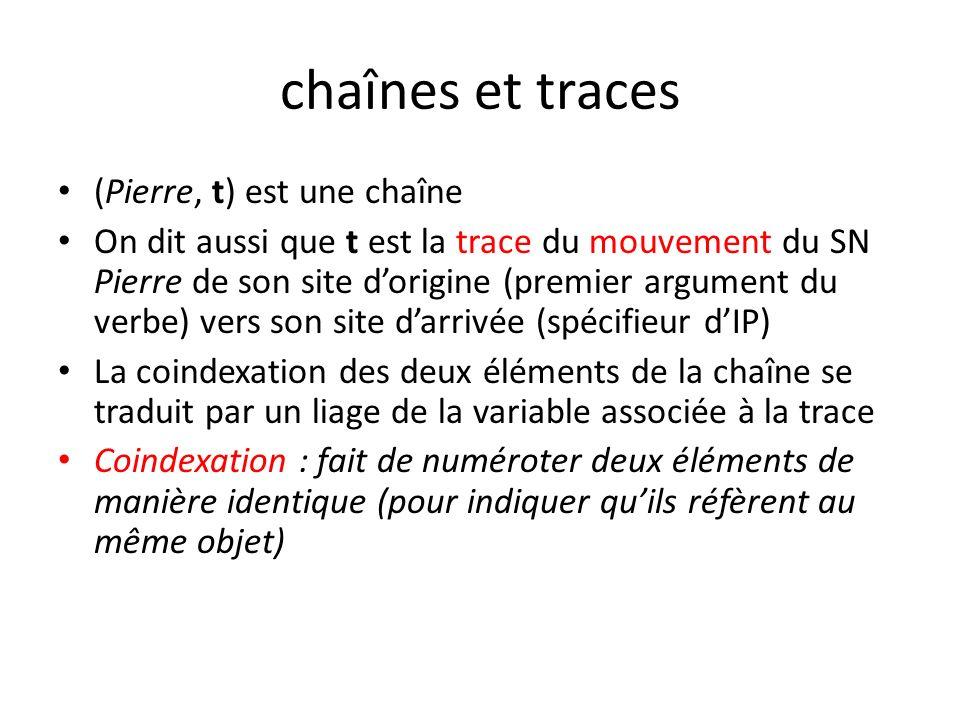 chaînes et traces (Pierre, t) est une chaîne On dit aussi que t est la trace du mouvement du SN Pierre de son site dorigine (premier argument du verbe